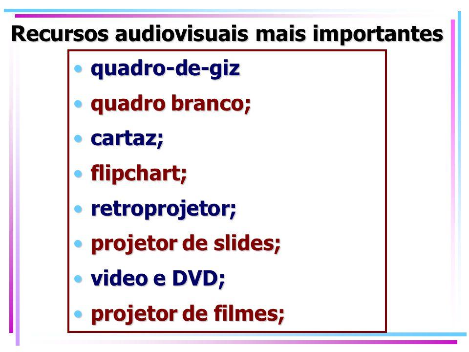 Recursos audiovisuais mais importantes •quadro-de-giz •quadro branco; •cartaz; •flipchart; •retroprojetor; •projetor de slides; •video e DVD; •projetor de filmes;