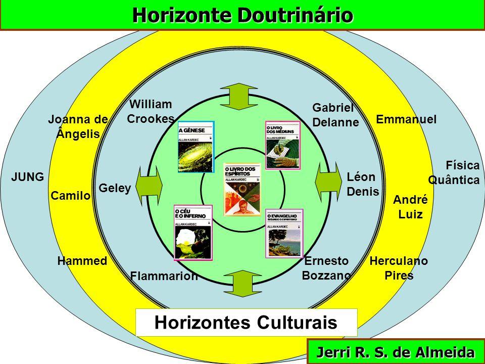 Horizontes Culturais Horizonte Doutrinário Gabriel Delanne Léon Denis Ernesto Bozzano Geley William Crookes Flammarion Emmanuel André Luiz Joanna de Â
