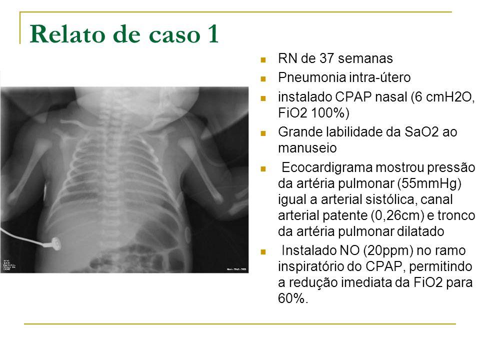 Relato de caso 1  RN de 37 semanas  Pneumonia intra-útero  instalado CPAP nasal (6 cmH2O, FiO2 100%)  Grande labilidade da SaO2 ao manuseio  Ecocardigrama mostrou pressão da artéria pulmonar (55mmHg) igual a arterial sistólica, canal arterial patente (0,26cm) e tronco da artéria pulmonar dilatado  Instalado NO (20ppm) no ramo inspiratório do CPAP, permitindo a redução imediata da FiO2 para 60%.