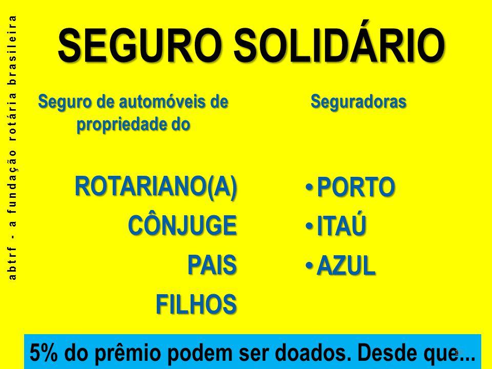 SEGURO SOLIDÁRIO Seguro de automóveis de propriedade do ROTARIANO(A)CÔNJUGEPAISFILHOSSeguradoras • PORTO • ITAÚ • AZUL abtrf - a fundação rotária bras