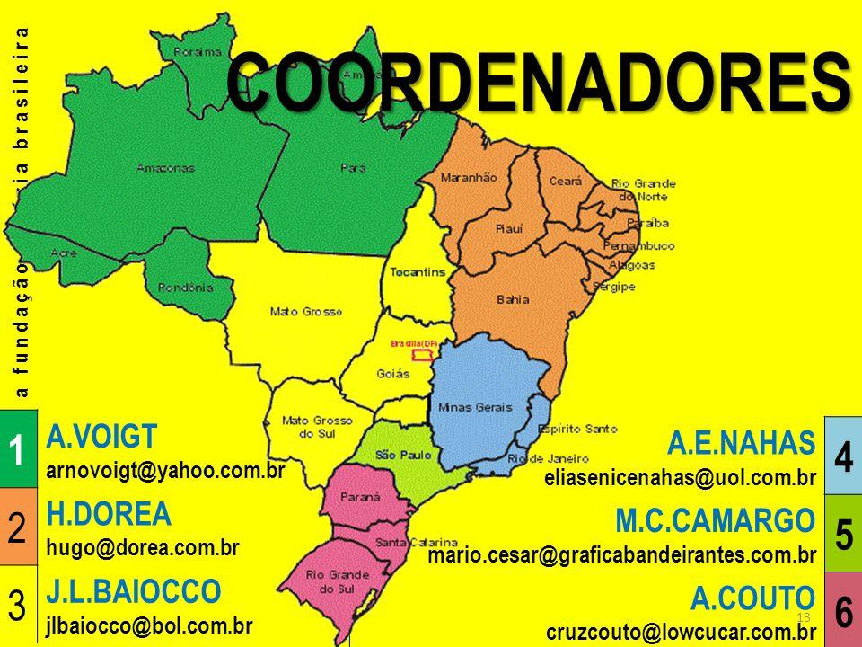 abtrf - a fundação rotária brasileira 1 A.VOIGT arnovoigt@yahoo.com.br 2 H.DOREA hugo@dorea.com.br 3 J.L.BAIOCCO jlbaiocco@bol.com.br A.E.NAHAS eliase