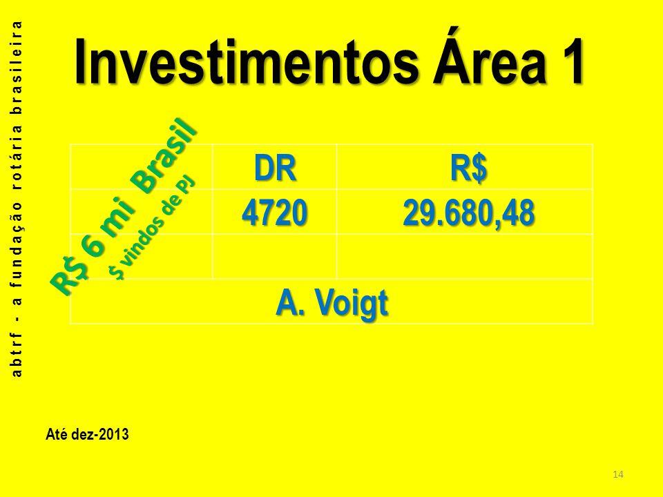 Investimentos Área 1 DR R$ R$ 4720 29.680,48 29.680,48 A. Voigt abtrf - a fundação rotária brasileira Até dez-2013 14 R$ 6 mi Brasil $ vindos de PJ