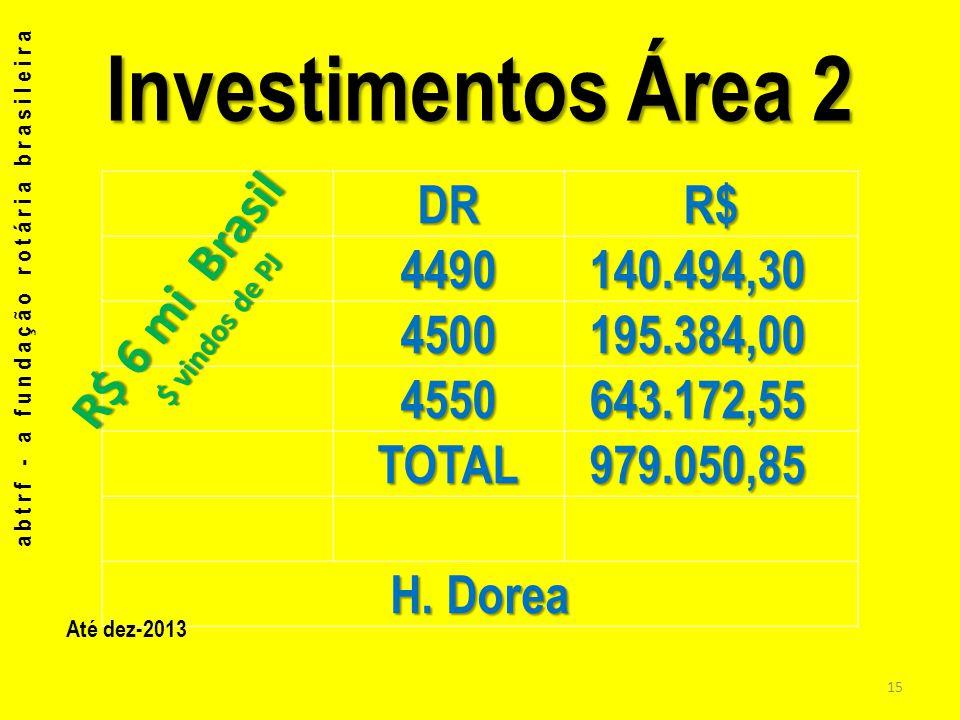 Investimentos Área 3 DRR$ 4440 415.741,34 415.741,34 4470 53.208,00 53.208,00 4530 39.214,16 39.214,16 4770 107.081,10 107.081,10 TOTAL 615.244,60 615.244,60 J.
