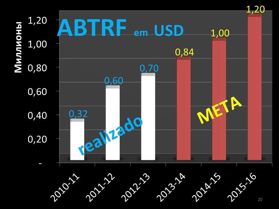 abtrf - a fundação rotária brasileira Boletos e Detalhes em abtrf.org.br 21