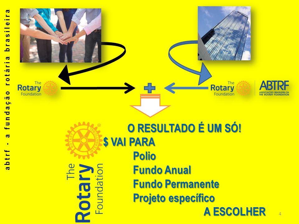 O RESULTADO É UM SÓ! $ VAI PARA Polio Fundo Anual Fundo Permanente Projeto específico A ESCOLHER abtrf - a fundação rotária brasileira 4