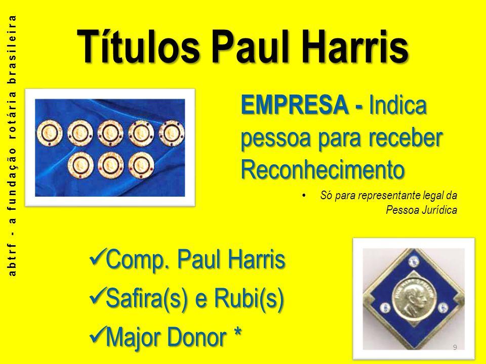 Títulos Paul Harris abtrf - a fundação rotária brasileira EMPRESA - Indica pessoa para receber Reconhecimento • Só para representante legal da Pessoa