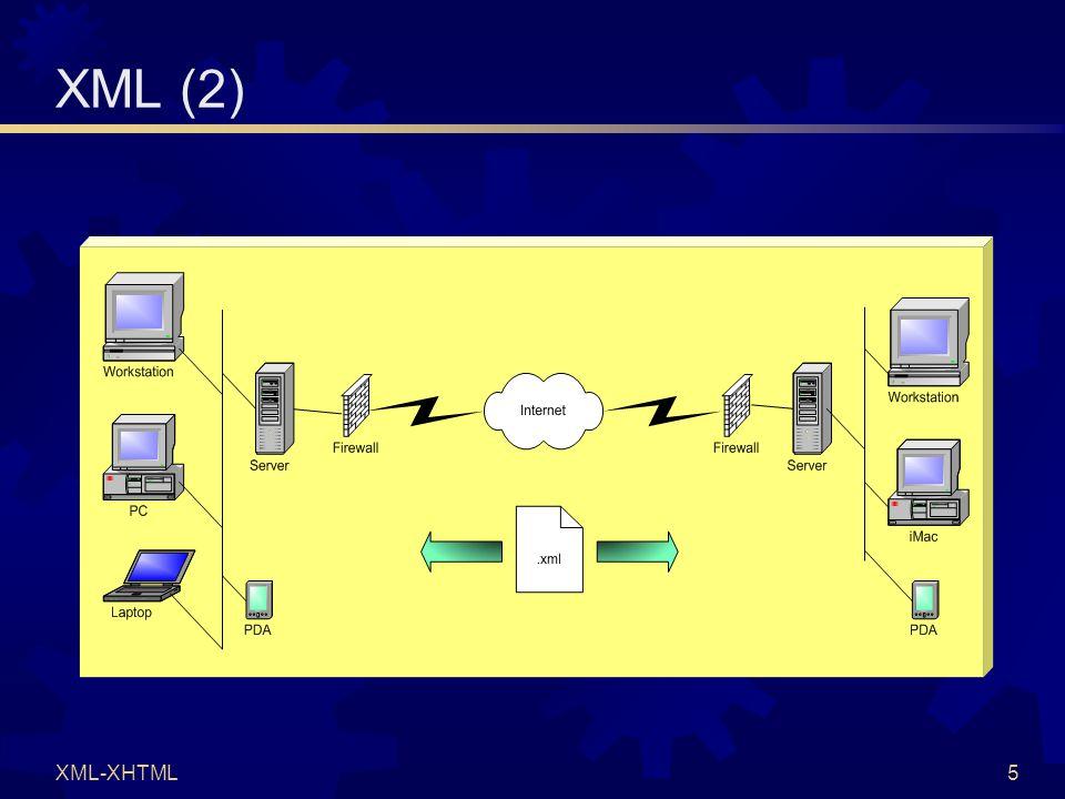 XML-XHTML6 Manuel 2 5 1922 XML (3)  Exemplo documento XML Indicação XML Raiz do documento Elemento com atributo Elemento sem dados Demo