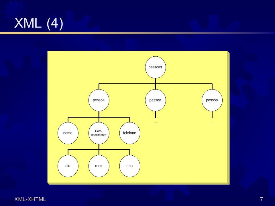 XML-XHTML8 XML (5)  Exercício  Criar um documento XML para CDs e visualizar no browser  Dicas  Caracteres portugueses