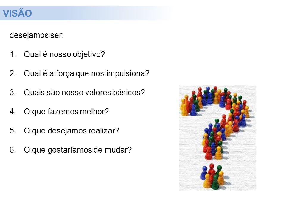 Eis algumas perguntas que podem ajudar a saber quem somos e/ou quem desejamos ser: 1.Qual é nosso objetivo? 2.Qual é a força que nos impulsiona? 3.Qua