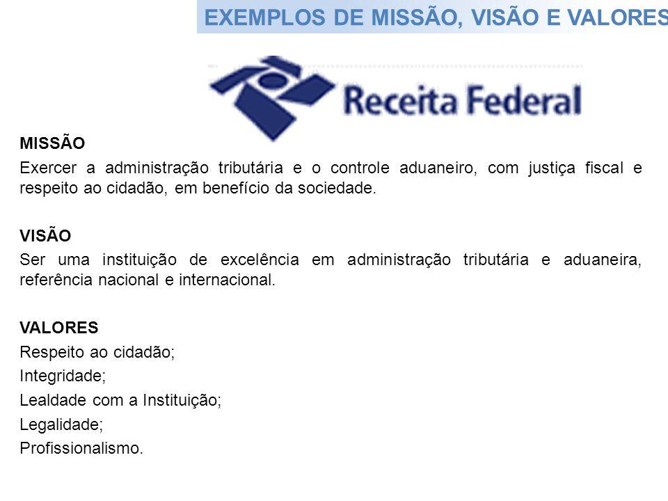 EXEMPLOS DE MISSÃO, VISÃO E VALORES MISSÃO Exercer a administração tributária e o controle aduaneiro, com justiça fiscal e respeito ao cidadão, em ben
