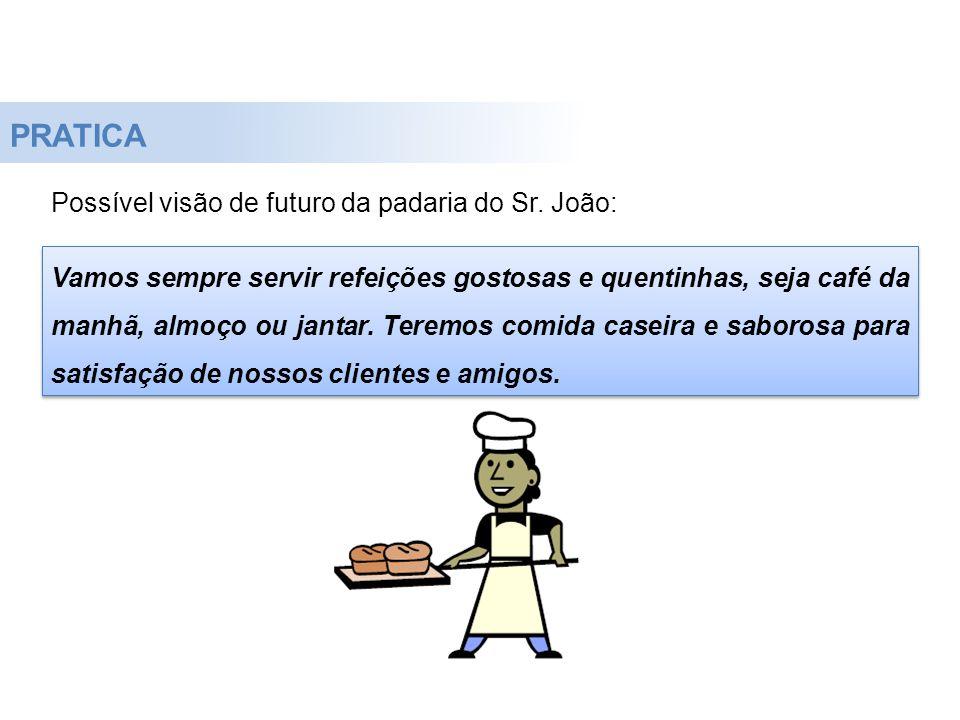 PRATICA Possível visão de futuro da padaria do Sr. João: Vamos sempre servir refeições gostosas e quentinhas, seja café da manhã, almoço ou jantar. Te