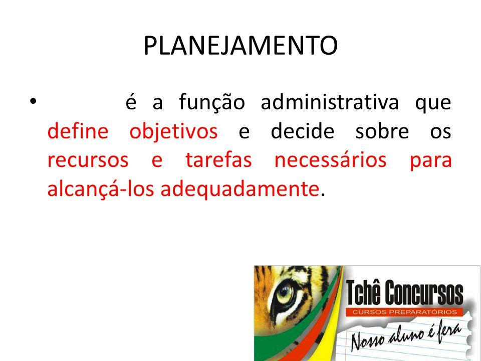 PLANEJAMENTO • é a função administrativa que define objetivos e decide sobre os recursos e tarefas necessários para alcançá-los adequadamente.