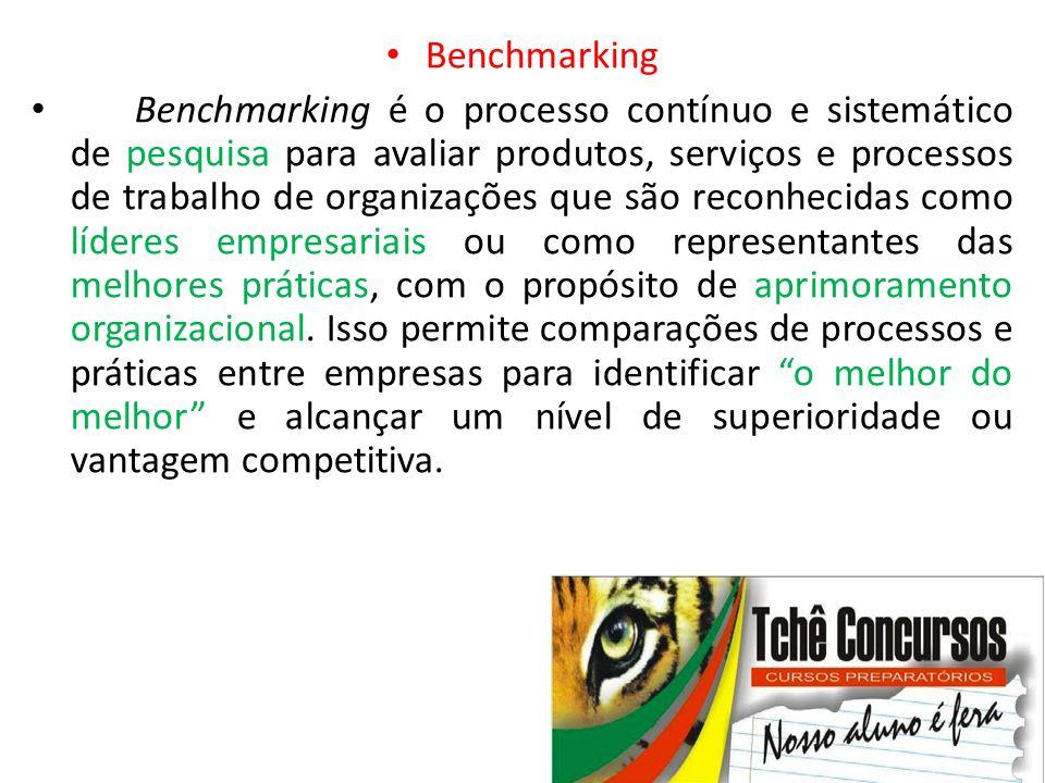 • Benchmarking • Benchmarking é o processo contínuo e sistemático de pesquisa para avaliar produtos, serviços e processos de trabalho de organizações