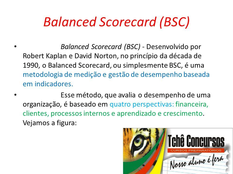 Balanced Scorecard (BSC) • Balanced Scorecard (BSC) - Desenvolvido por Robert Kaplan e David Norton, no princípio da década de 1990, o Balanced Scorec