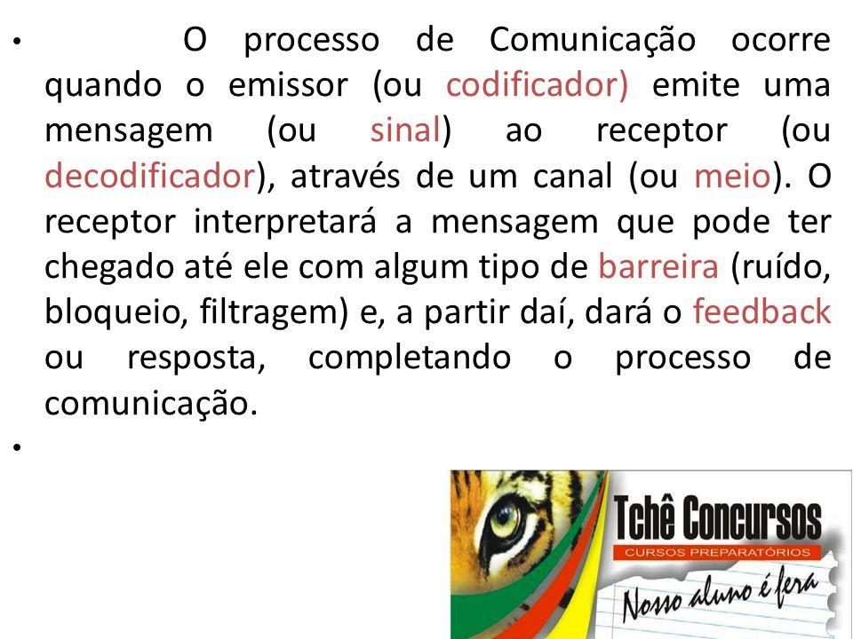 • O processo de Comunicação ocorre quando o emissor (ou codificador) emite uma mensagem (ou sinal) ao receptor (ou decodificador), através de um canal
