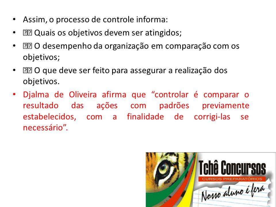 • Assim, o processo de controle informa: • Quais os objetivos devem ser atingidos; • O desempenho da organização em comparação com os objetivos; • O q