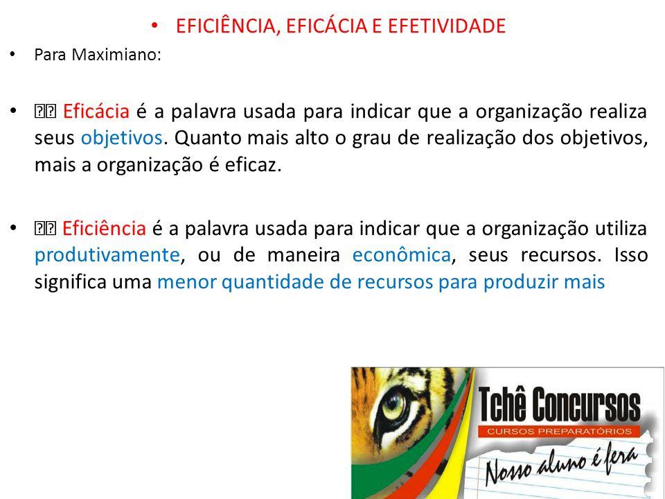 • EFICIÊNCIA, EFICÁCIA E EFETIVIDADE • Para Maximiano: • Eficácia é a palavra usada para indicar que a organização realiza seus objetivos. Quanto mais