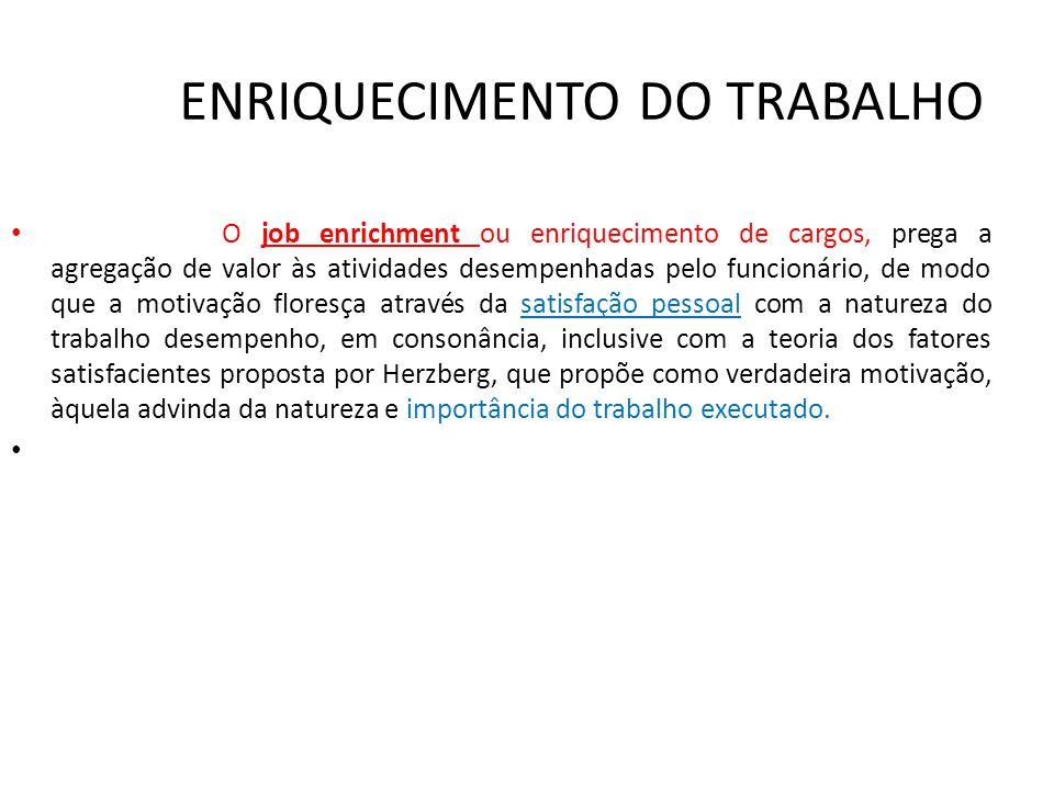 ENRIQUECIMENTO DO TRABALHO • O job enrichment ou enriquecimento de cargos, prega a agregação de valor às atividades desempenhadas pelo funcionário, de