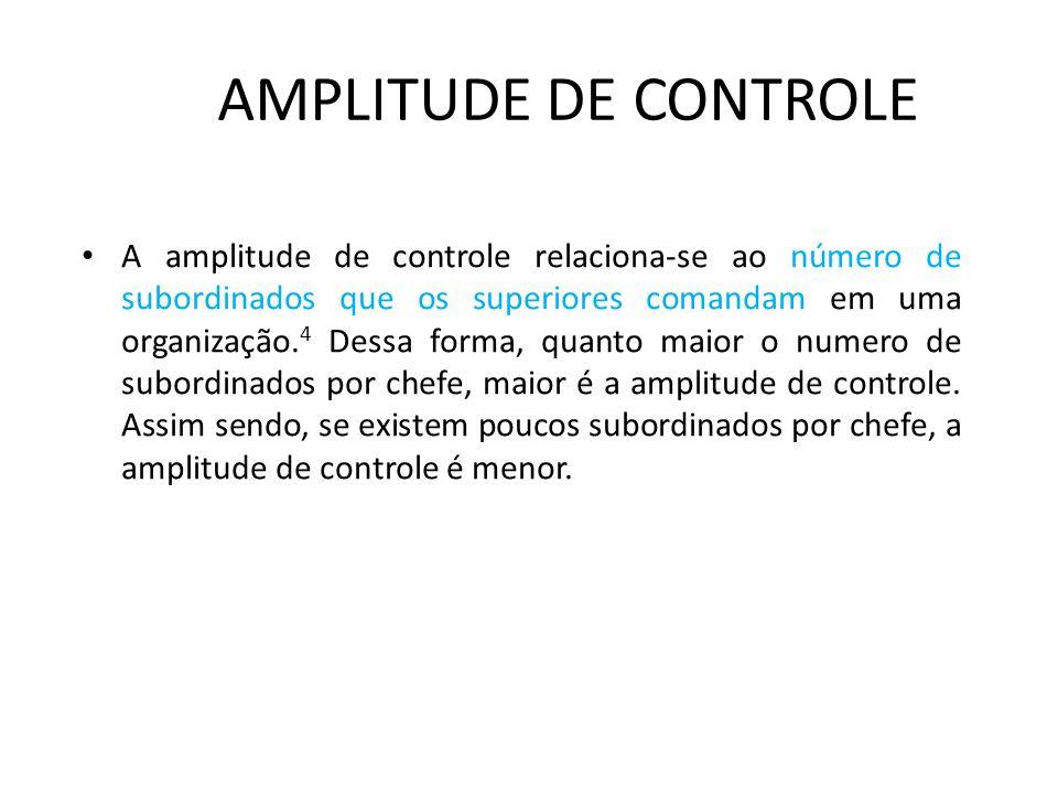 AMPLITUDE DE CONTROLE • A amplitude de controle relaciona-se ao número de subordinados que os superiores comandam em uma organização. 4 Dessa forma, q