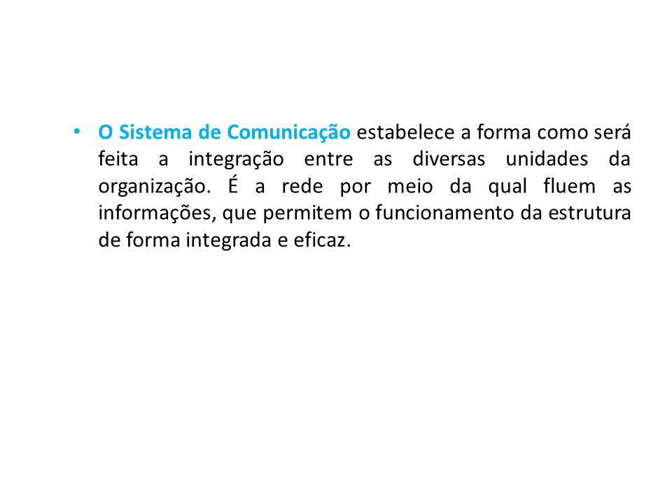 • O Sistema de Comunicação estabelece a forma como será feita a integração entre as diversas unidades da organização. É a rede por meio da qual fluem