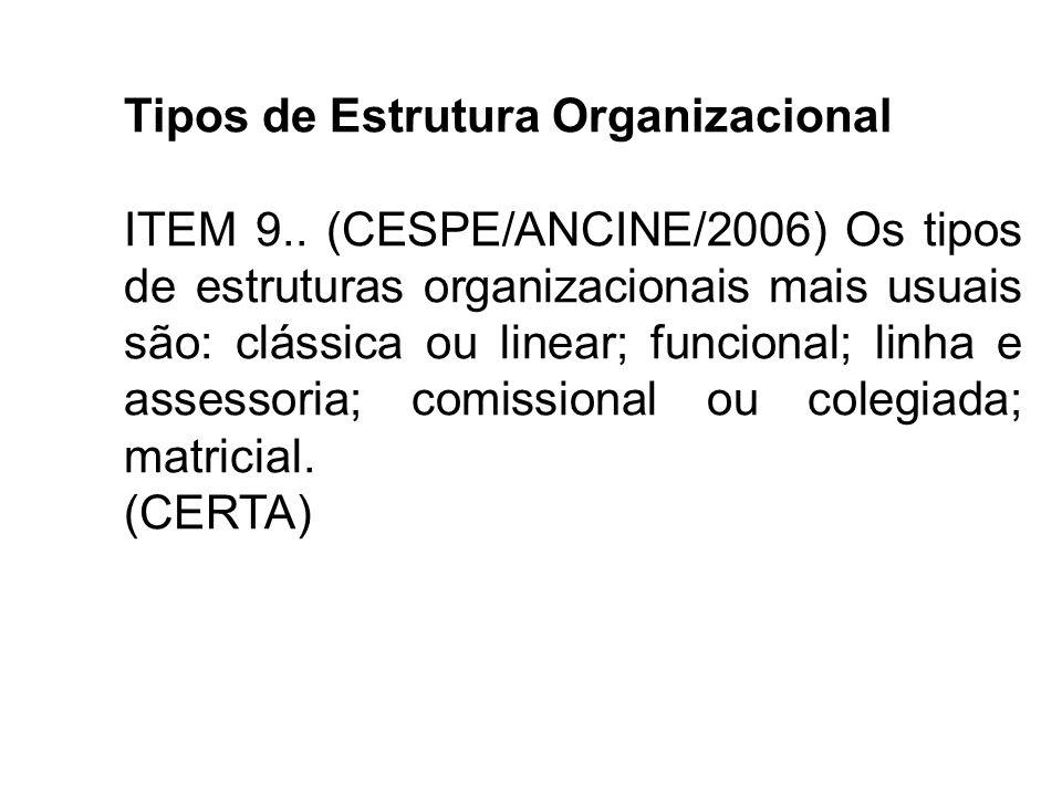 Tipos de Estrutura Organizacional ITEM 9.. (CESPE/ANCINE/2006) Os tipos de estruturas organizacionais mais usuais são: clássica ou linear; funcional;