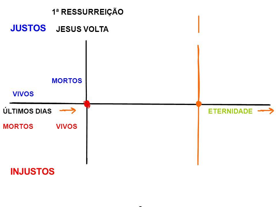 MORTOS VIVOS JUSTOS 1ª RESSURREIÇÃO JESUS VOLTA ÚLTIMOS DIASETERNIDADE MORTOSVIVOS INJUSTOS