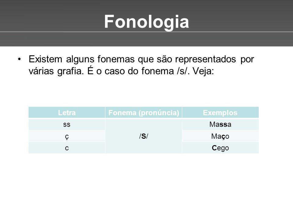Page 2 Fonologia •Existem alguns fonemas que são representados por várias grafia. É o caso do fonema /s/. Veja: LetraFonema (pronúncia)Exemplos ss /S/