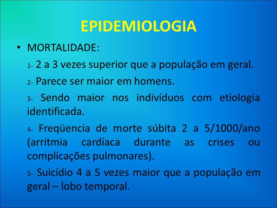 EPIDEMIOLOGIA • MORTALIDADE: 1- 2 a 3 vezes superior que a população em geral.