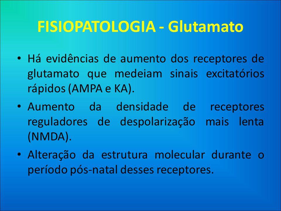 FISIOPATOLOGIA - Glutamato • Há evidências de aumento dos receptores de glutamato que medeiam sinais excitatórios rápidos (AMPA e KA).