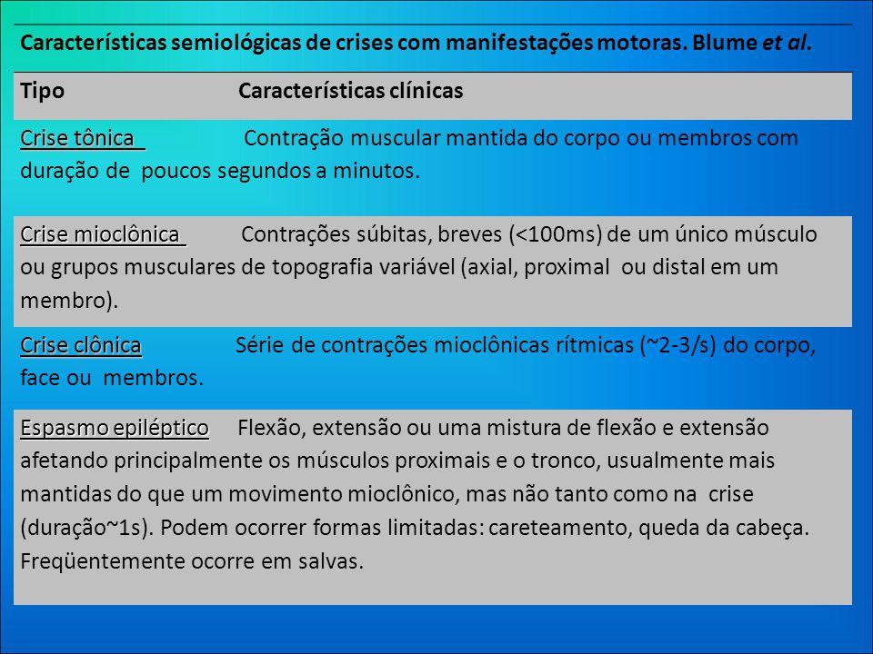 Características semiológicas de crises com manifestações motoras.