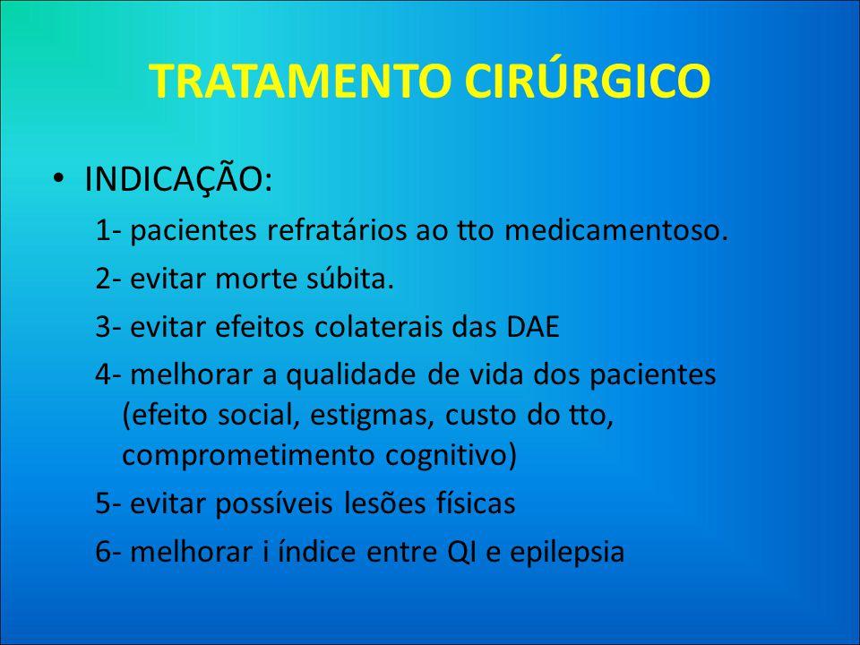 TRATAMENTO CIRÚRGICO • INDICAÇÃO: 1- pacientes refratários ao tto medicamentoso.