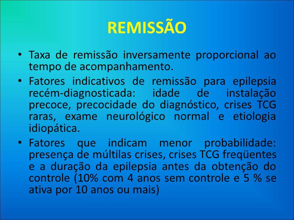 REMISSÃO • Taxa de remissão inversamente proporcional ao tempo de acompanhamento.