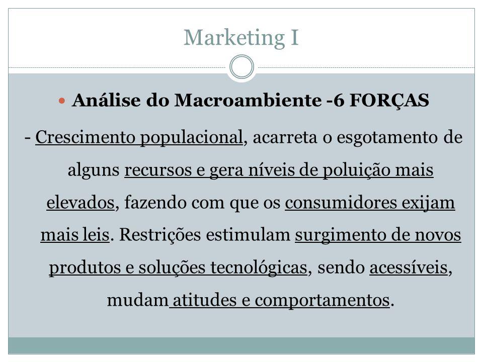 Marketing I  Análise do Macroambiente -6 FORÇAS - Crescimento populacional, acarreta o esgotamento de alguns recursos e gera níveis de poluição mais
