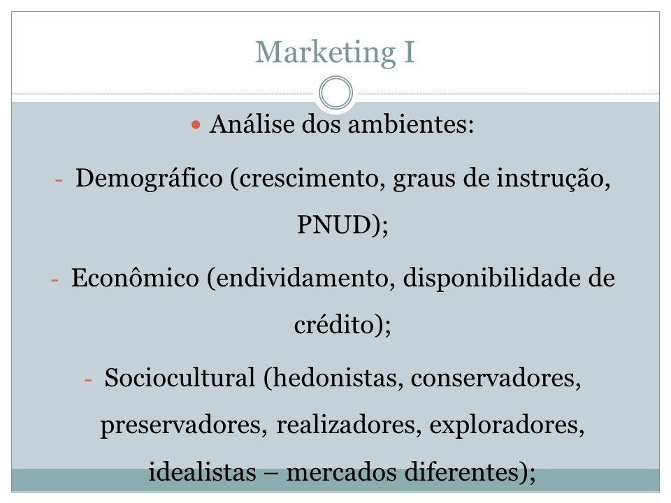 Marketing I  Análise dos ambientes: - Demográfico (crescimento, graus de instrução, PNUD); - Econômico (endividamento, disponibilidade de crédito); -