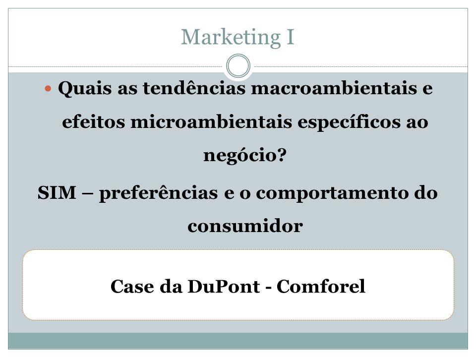  Quais as tendências macroambientais e efeitos microambientais específicos ao negócio? SIM – preferências e o comportamento do consumidor Marketing I