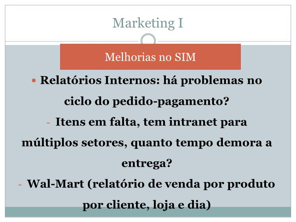 Melhorias no SIM Marketing I  Relatórios Internos: há problemas no ciclo do pedido-pagamento? - Itens em falta, tem intranet para múltiplos setores,