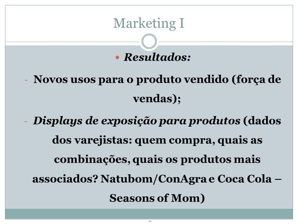 Resultados: - Novos usos para o produto vendido (força de vendas); - Displays de exposição para produtos (dados dos varejistas: quem compra, quais a