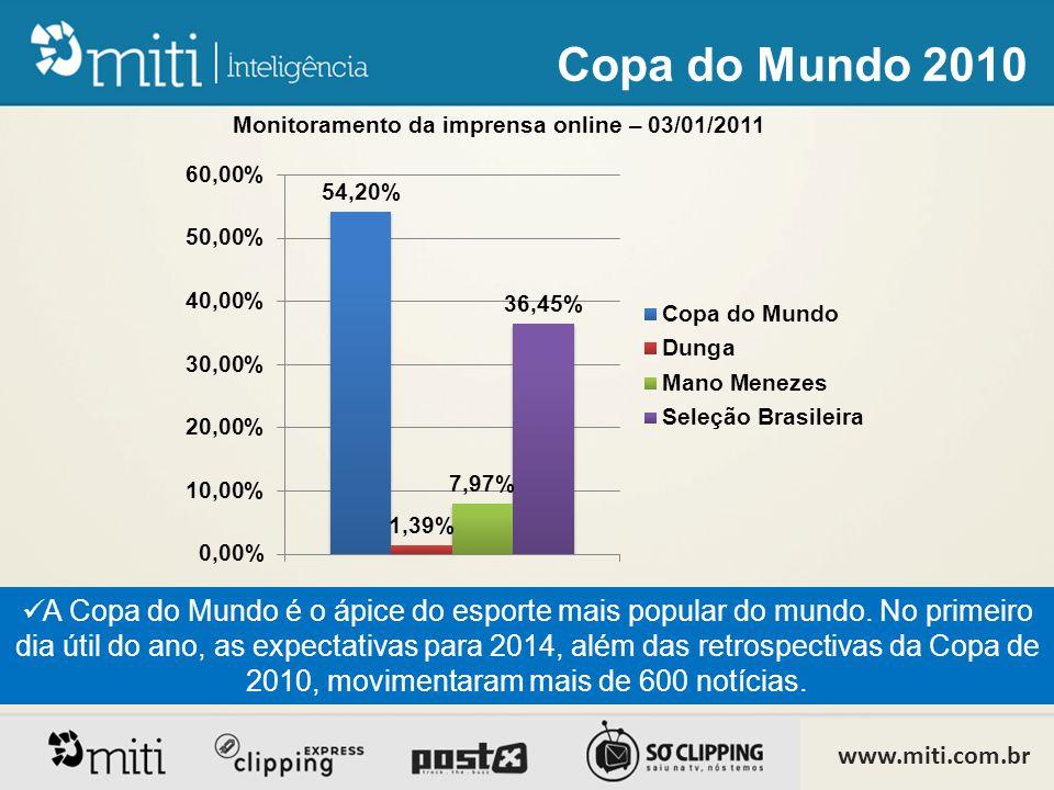 41 3023 1698 contato@miti.com.br www.miti.com.br