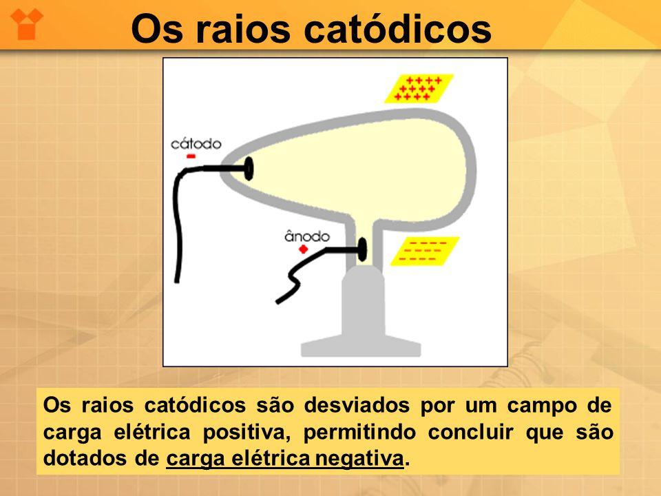 Os raios catódicos são desviados por um campo de carga elétrica positiva, permitindo concluir que são dotados de carga elétrica negativa. Os raios cat