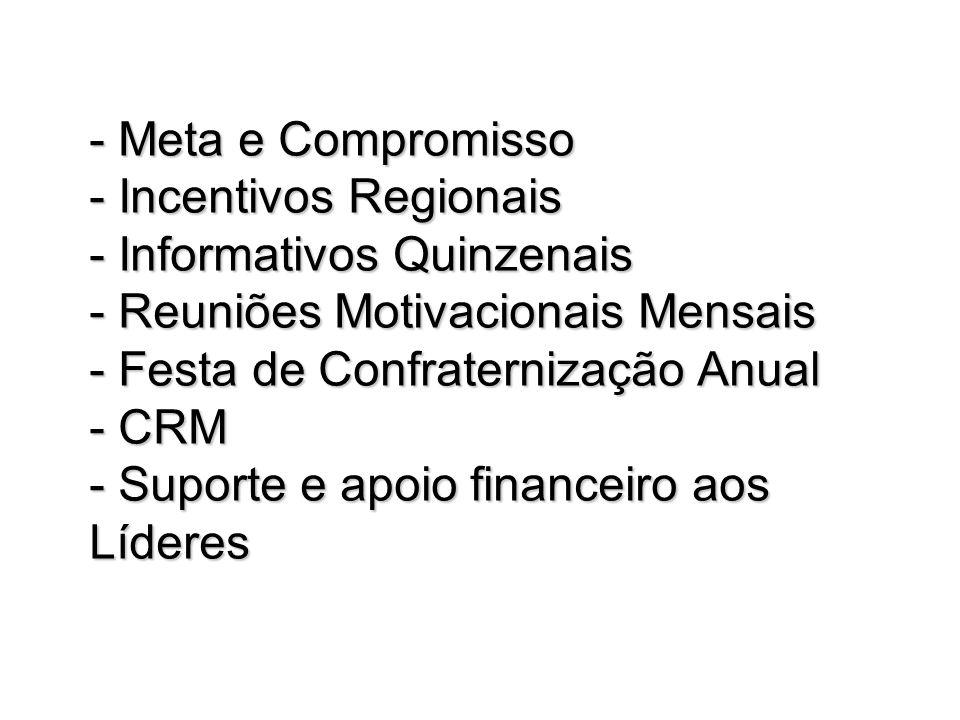 - Meta e Compromisso - Incentivos Regionais - Informativos Quinzenais - Reuniões Motivacionais Mensais - Festa de Confraternização Anual - CRM - Suporte e apoio financeiro aos Líderes
