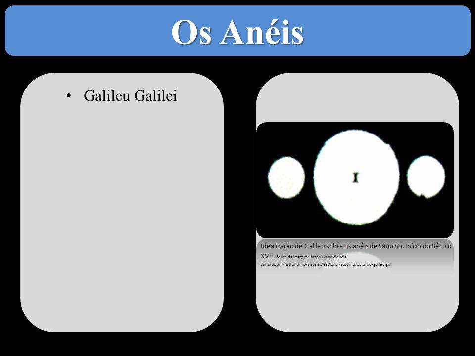 Os Anéis • Galileu Galilei Idealização de Galileu sobre os anéis de Saturno. Início do Século XVII. Fonte da imagem: http://www.ciencia- cultura.com/A