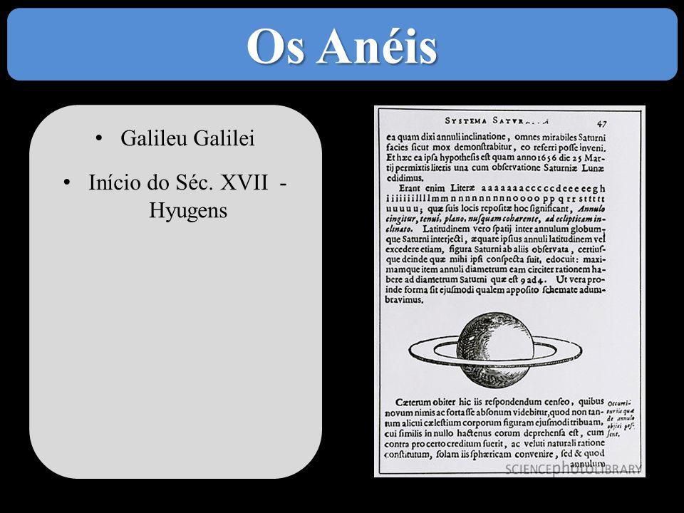 Os Anéis • Galileu Galilei • Início do Séc. XVII - Hyugens
