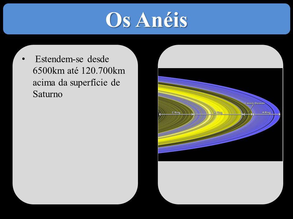 Os Anéis • Estendem-se desde 6500km até 120.700km acima da superfície de Saturno