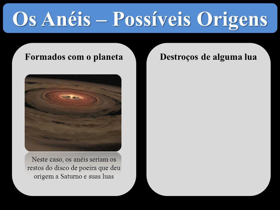 Os Anéis – Possíveis Origens Formados com o planeta Destroços de alguma lua Neste caso, os anéis seriam os restos do disco de poeira que deu origem a Saturno e suas luas