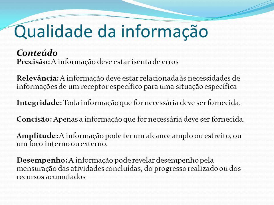 Qualidade da informação Conteúdo Precisão: A informação deve estar isenta de erros Relevância: A informação deve estar relacionada às necessidades de