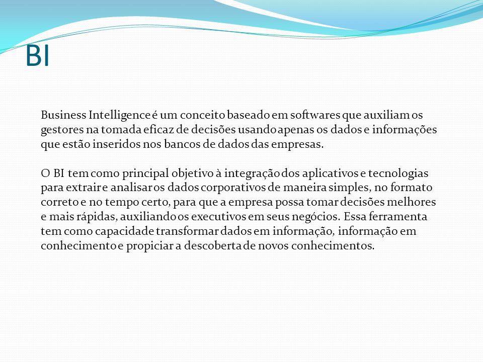 Business Intelligence é um conceito baseado em softwares que auxiliam os gestores na tomada eficaz de decisões usando apenas os dados e informações qu