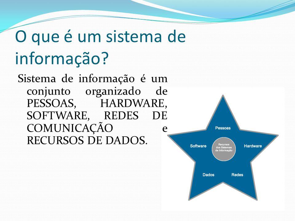 O que é um sistema de informação? Sistema de informação é um conjunto organizado de PESSOAS, HARDWARE, SOFTWARE, REDES DE COMUNICAÇÃO e RECURSOS DE DA
