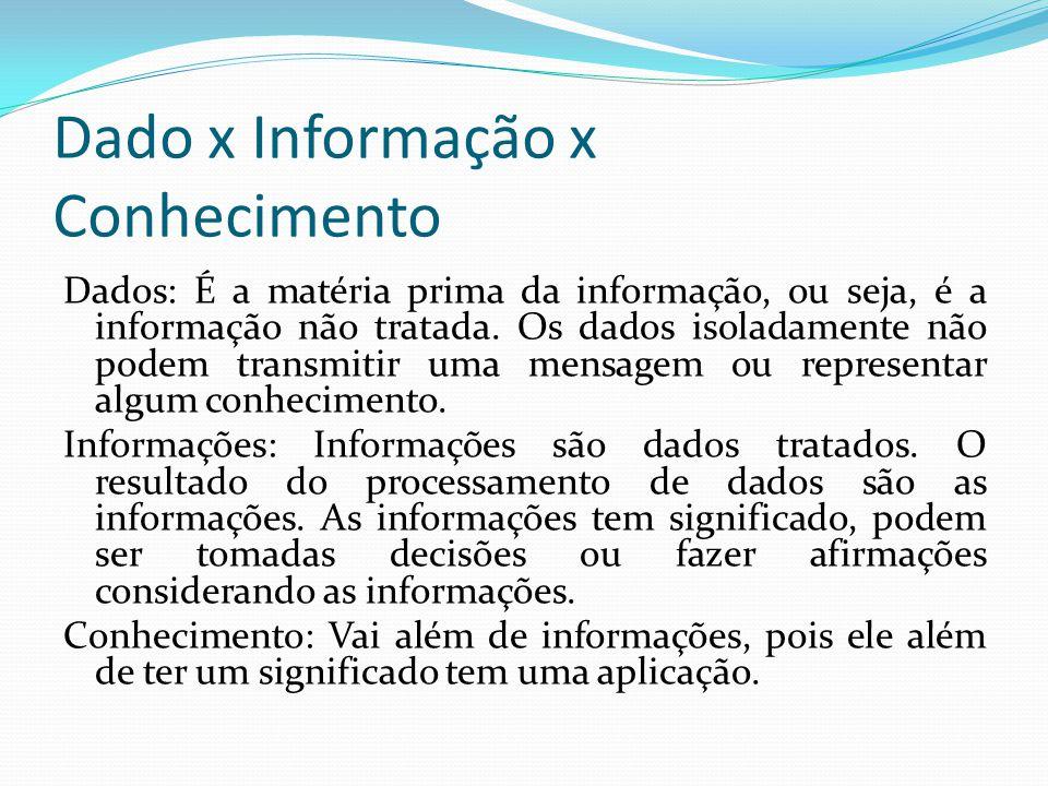 Dado x Informação x Conhecimento Dados: É a matéria prima da informação, ou seja, é a informação não tratada. Os dados isoladamente não podem transmit