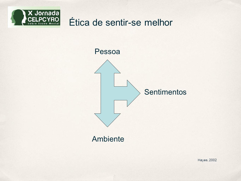 Ética de sentir-se melhor Pessoa Ambiente Sentimentos Hayes, 2002