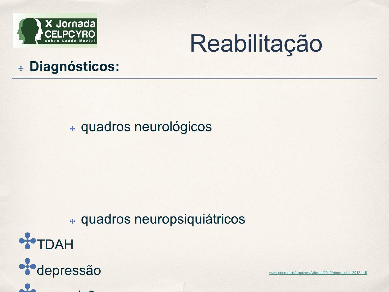Reabilitação ✤ Diagnósticos: ✤ quadros neurológicos ✤ quadros neuropsiquiátricos ✤ TDAH ✤ depressão ✤ compulsões www.nnce.org/Arquivos/Artigos/2012/gi